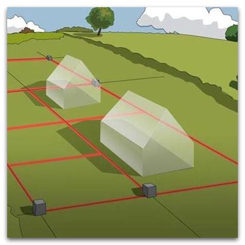 Определение площади земельного участка